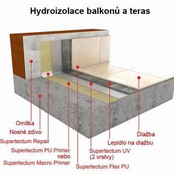 hydroizolace-balkonu-teras